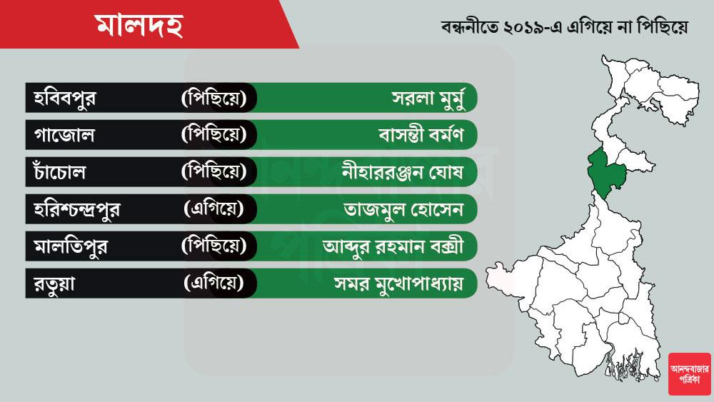 মালদহ জেলায় মোট আসন ১২টি। প্রার্থী তালিকায় আছেন সাবিত্রী মিত্র, কৃষ্ণেন্দুনারায়ণ চৌধুরী।