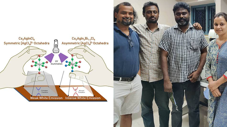 (From left) A visual representation of the IIT Madras research on white light emitters for LED applications; The research team that won the 'SERB-Technology Translation Award' for their work. Image Source: IIT Madras