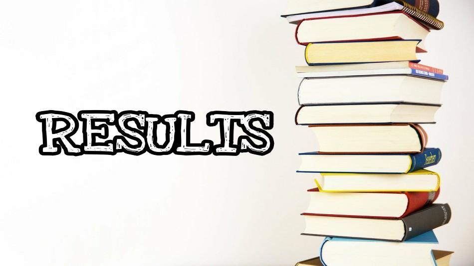Registration for the ICAI CA exam December session has begun. Image source: Pixabay