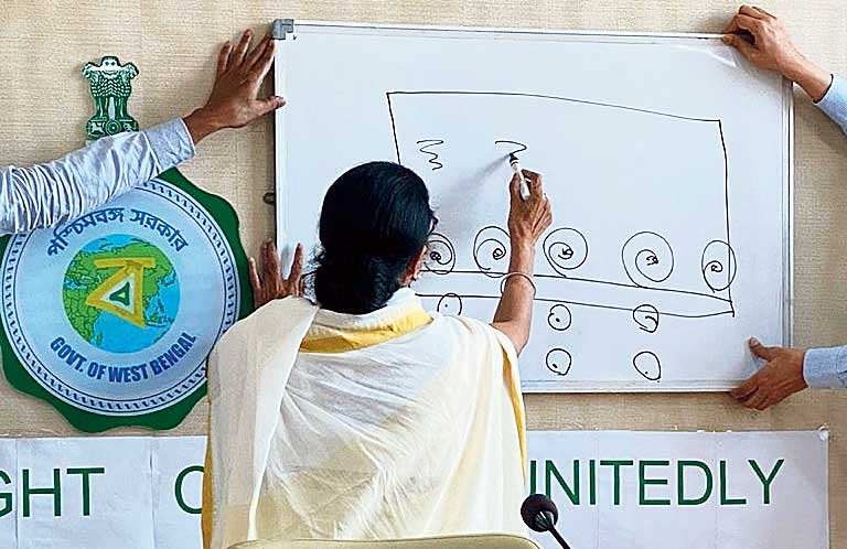 Mamata makes a drawing at Nabanna on Wednesday to explain how social distancing should be maintained in queues