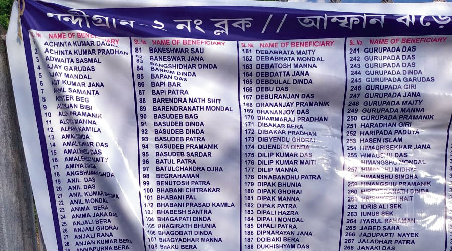 A list put up in front of the Nandigram block office, East Midnapore, earlier this week
