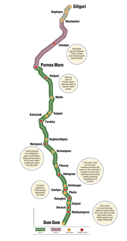 Map of the Calcutta-Siliguri highway