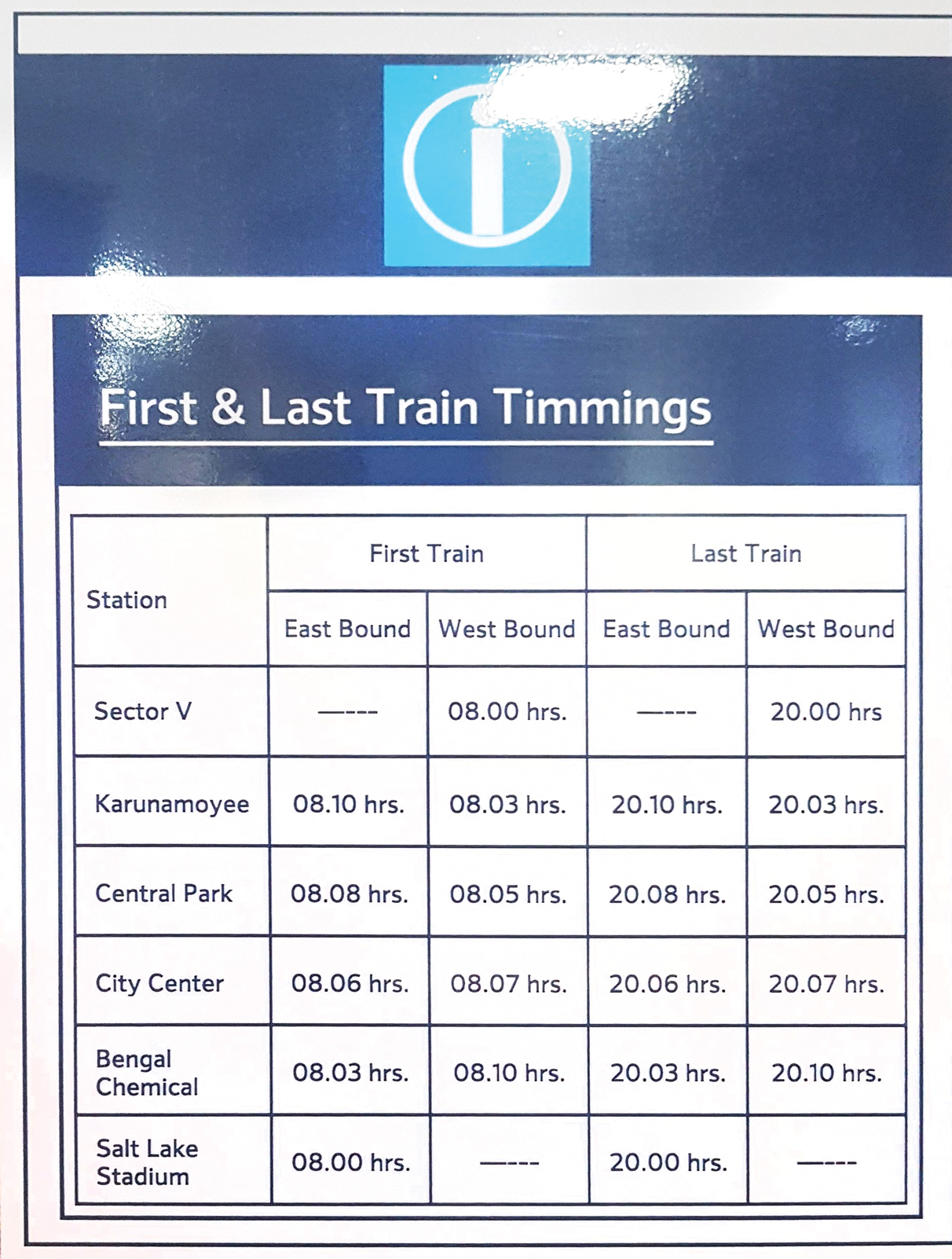The schedule for the first and last trains from different stations.