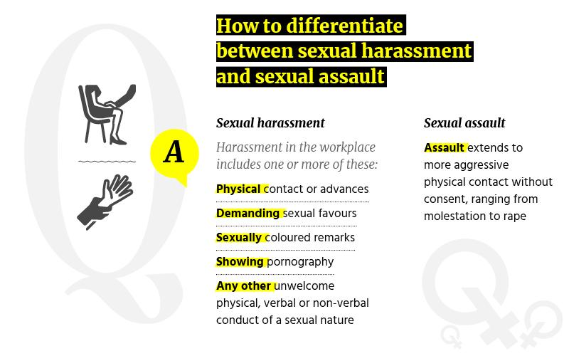 Infographics by Rahul Awasthi