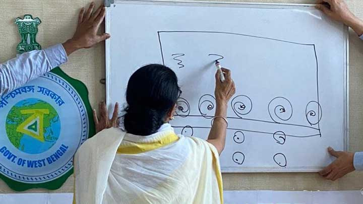 Mamata illustrates through a drawing how social distancing should be observed while waiting in queues before shops to buy essential commodities during the lockdown.