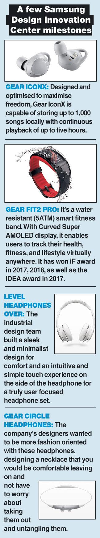 A few Samsung Design Innovation Center milestones
