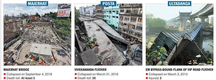 Engineers had said many of Calcutta's bridges were built decades back and most of them have never undergone any rigorous health study