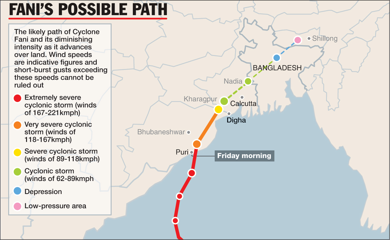 The computer-generated forecasts on Fani at one point predicted a straight path over land, but the meteorologists concurred that it would likely recurve along the coast, as the cyclone did on Friday.