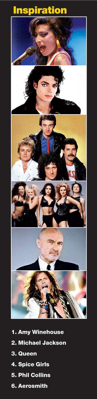 Shalmali Kholgade's inspiration: Amy Winehouse, Michael Jackson, Queen, Spice Girls, Phil Collins and Aerosmith